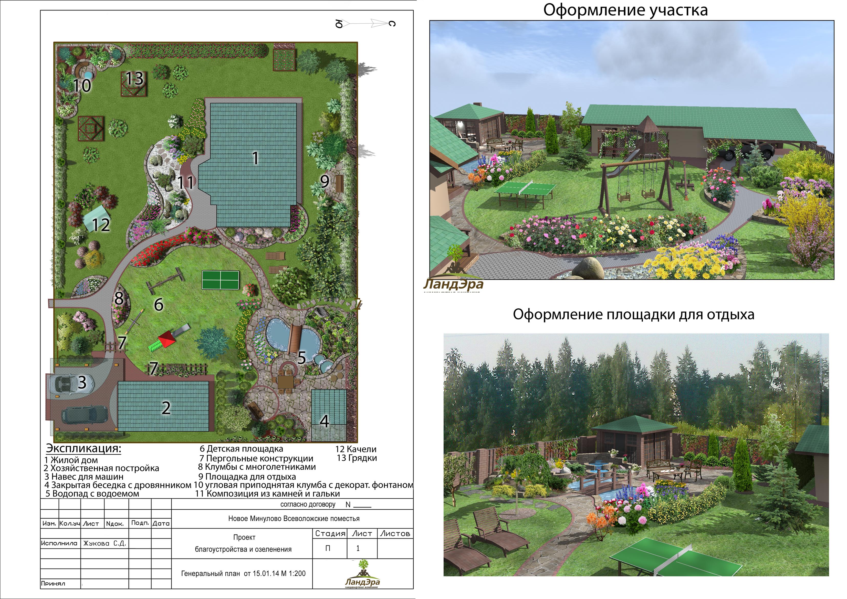 Участок и сад - все о выборе и планировании вашего участка