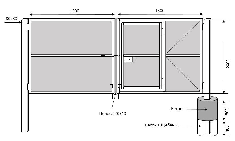 Откатные ворота из профлиста своими руками: расчёт и чертежи