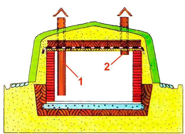 Как построить погреб своими руками – пошаговая инструкция по обустройству погреба на даче и в частном доме.