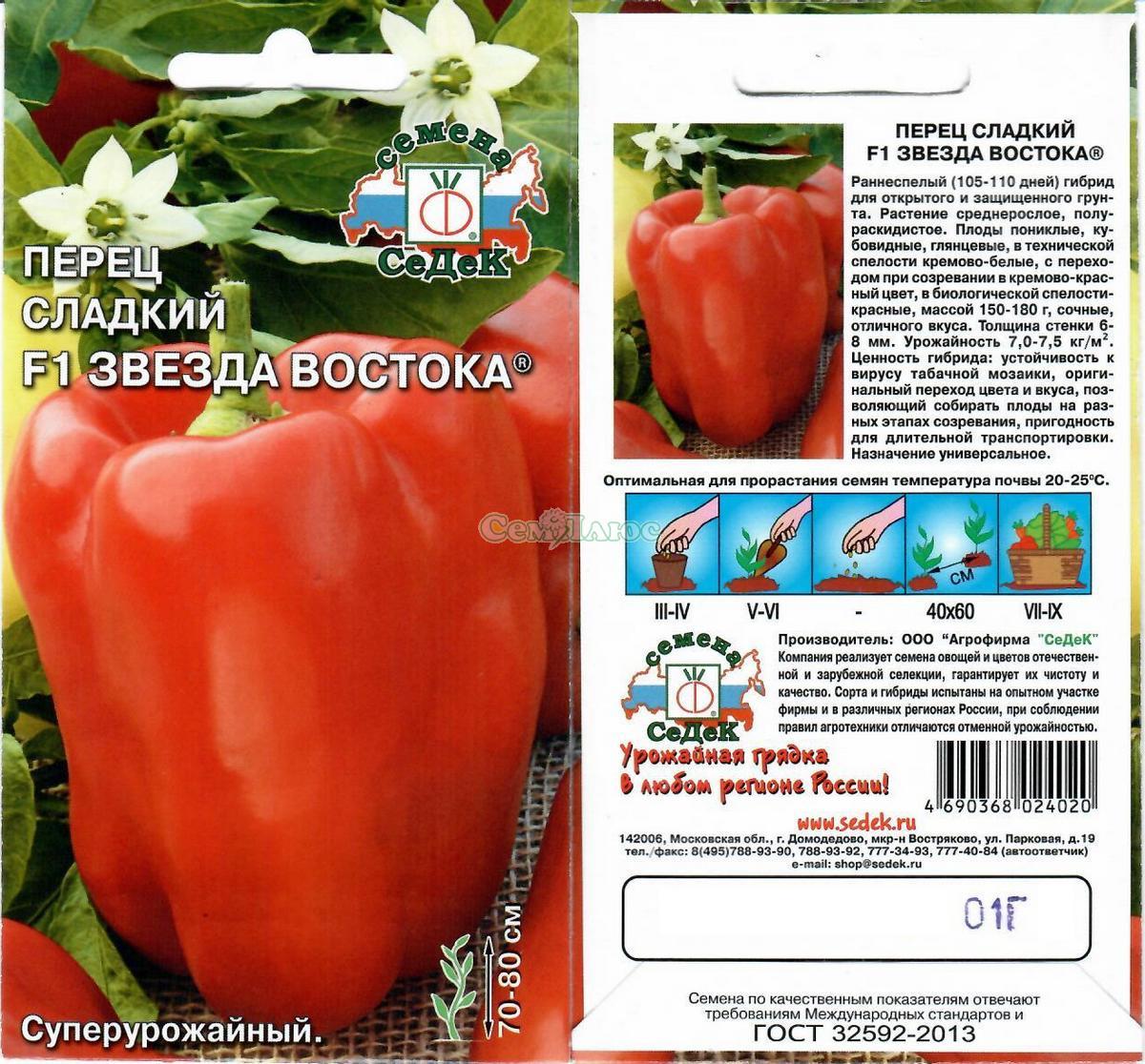 Мои любимые сорта томатов - огород