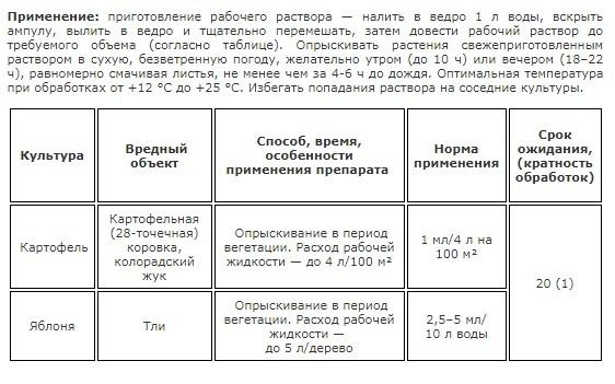 ᐉ табу для картофеля от колорадского жука: инструкция, дозировка - roza-zanoza.ru