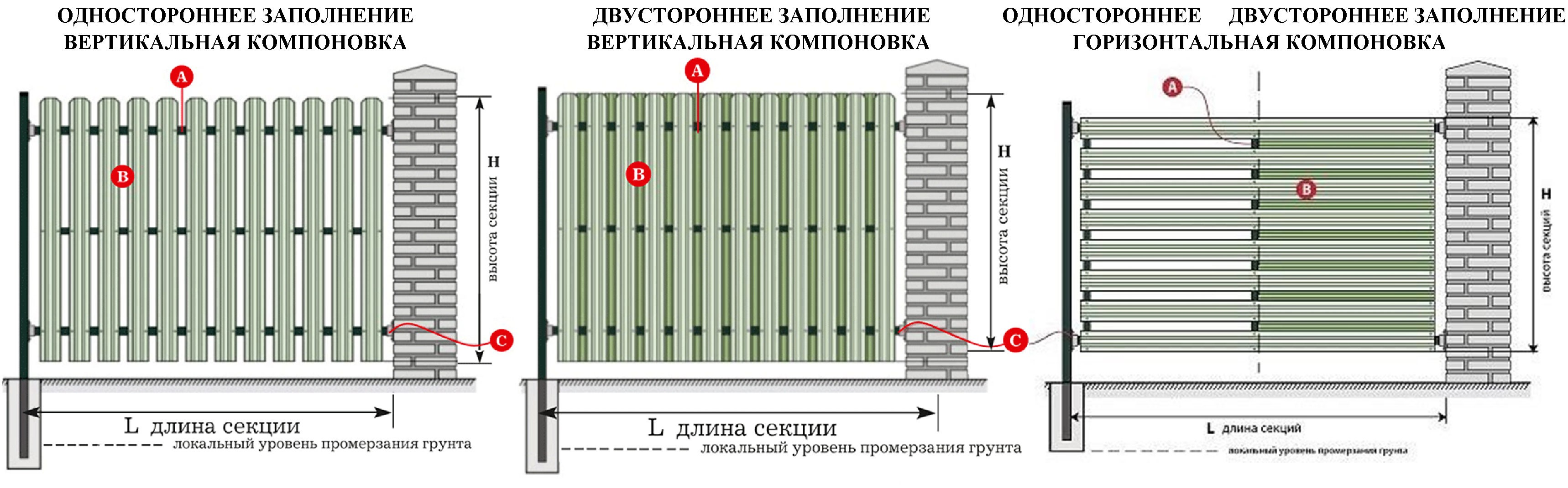 Забор из металлического штакетника: виды, монтаж, фото