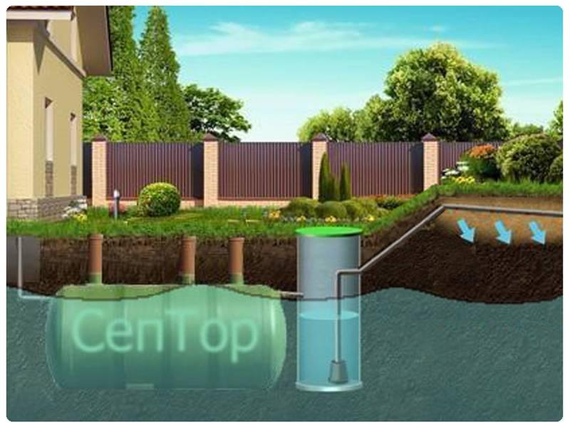 Как слить воду из каркасного бассейна