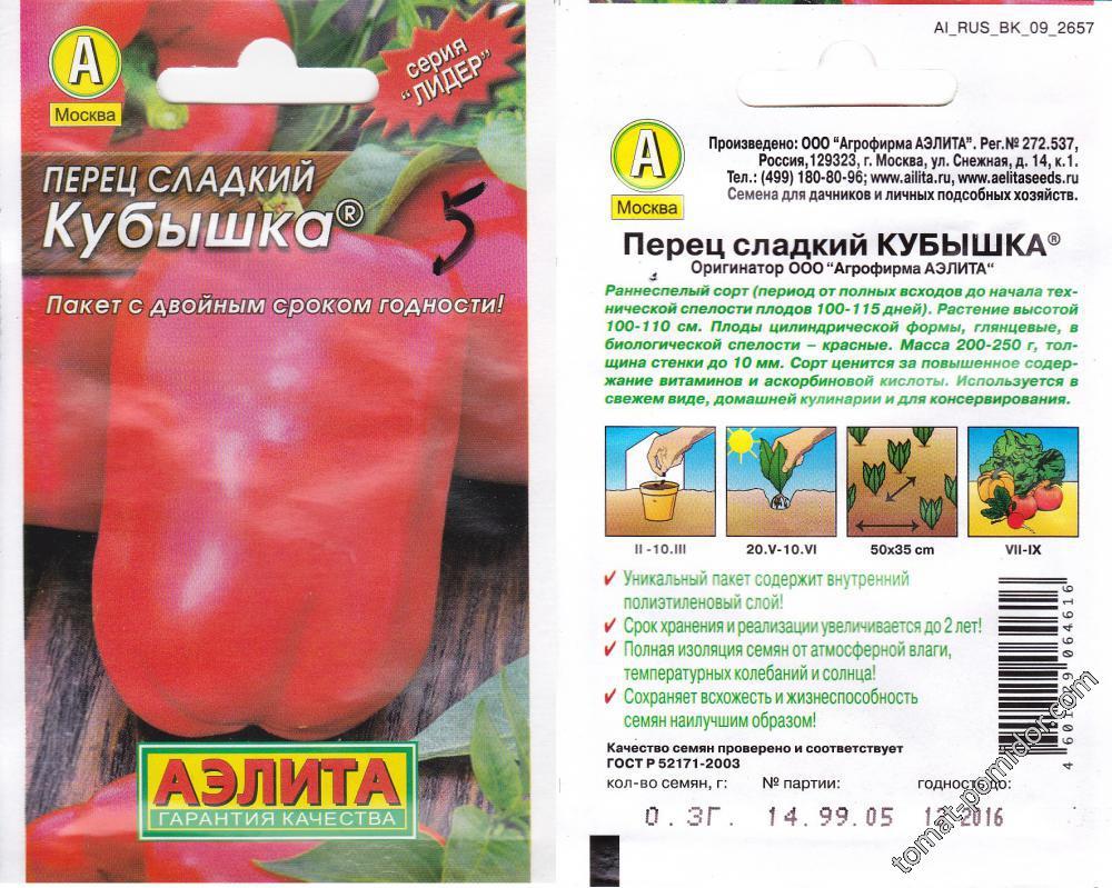 Урожайность, характеристика и описание сорта томата кубышка – дачные дела