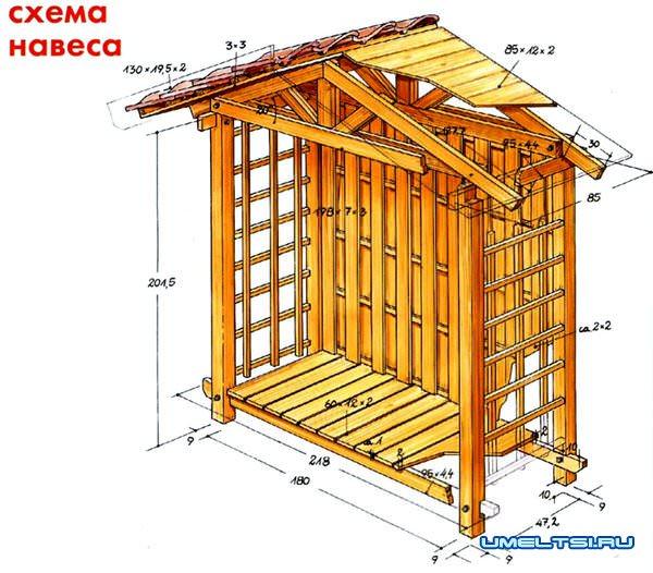 Дровница на даче своими руками: проекты, фото, как построить дровник, схемы, чертежи изготовления дровяника для улицы, размеры