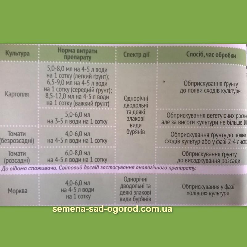 Гербицид зенкор: инструкция по применению и состав, дозировка и аналоги