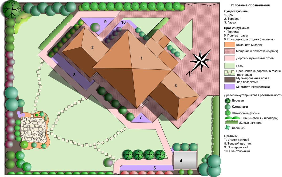 Как спланировать участок загородного дома: дизайн и проектирование
