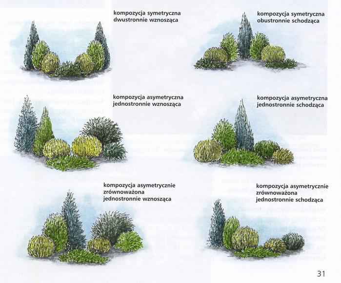 Клумбы в ландшафтном дизайне