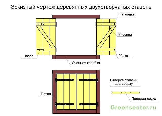 Раздвижные окна на балкон: плюсы и минусы, разновидности и материалы изготовления