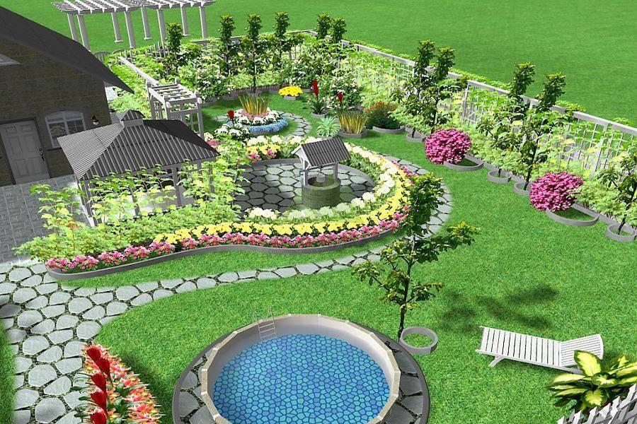 Планировка и ландшафтный дизайн участка 10 соток с фото
