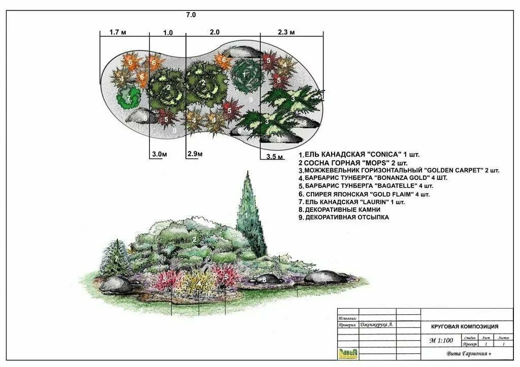 Ландшафтный дизайн клумб и цветников перед домом своими руками