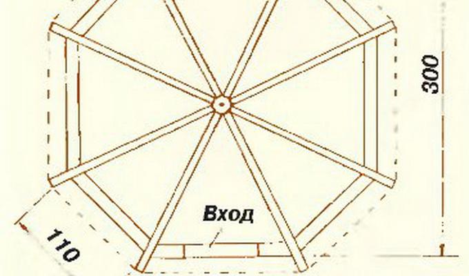 Шестигранная беседка (45 фото): размеры шестиугольной беседки из дерева, металлические 6-угольные и деревянные 6-гранные конструкции
