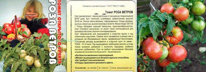 Характеристика и описание сорта томата марманде, его урожайность