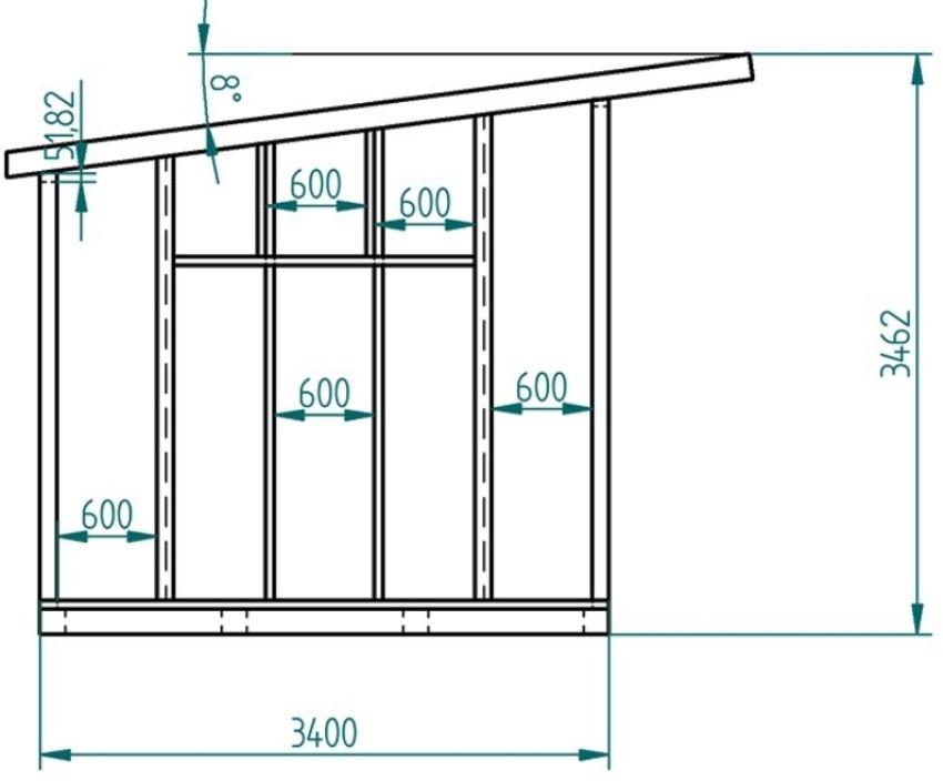 Дровница для дачи: простые и сложные варианты постройки своими руками (135 фото + видео)