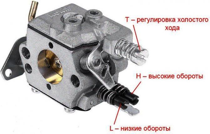 Регулировка карбюратора на бензопилах патриот 3816, 4518, 5220