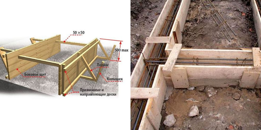 Фундамент для теплицы — типы оснований и инструкция по изготовлению