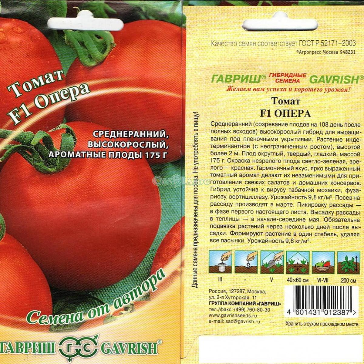 Особенности и выращивание лучших сортов помидоров грушевидной формы