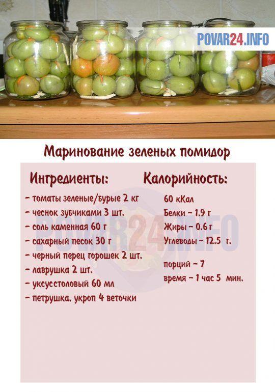 Через сколько дней помидоры соленые можно есть