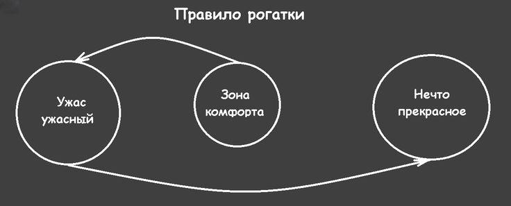 Системы комфорта и удобства в автомобиле | автомобильный справочник
