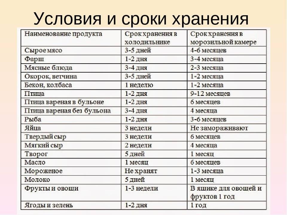 ✅ маринованные грибы срок хранения после консервации - питомник46.рф