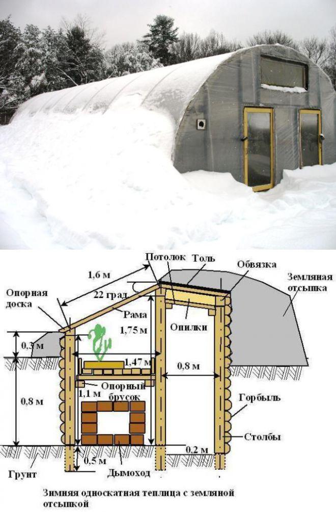 Подземная теплица-термос