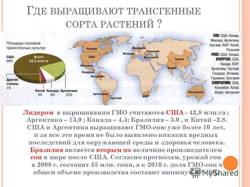 Районы выращивания кукурузы