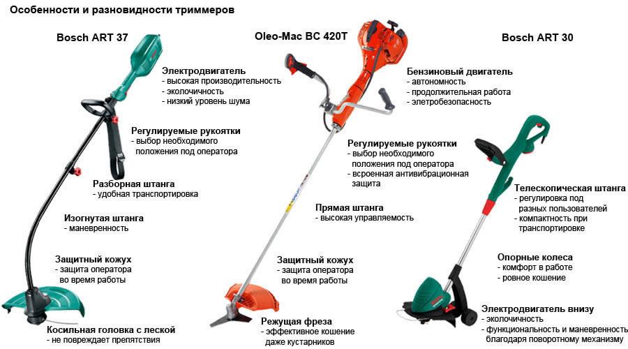 Выбираем лучший триммер для работы на даче и в саду - всаду.ру