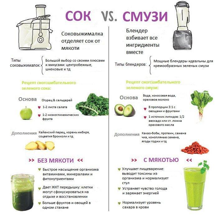 Огуречный сок на зиму — рецепты приготовления в домашних условиях, заморозка, видео