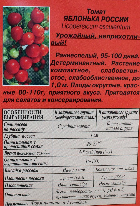 Томат колобок: характеристика и описание сорта, отзывы садоводов с фото