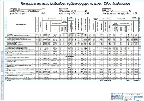 Технология возделывания кукурузы на зерно | fermer.ru - фермер.ру - главный фермерский портал - все о бизнесе в сельском хозяйстве. форум фермеров.