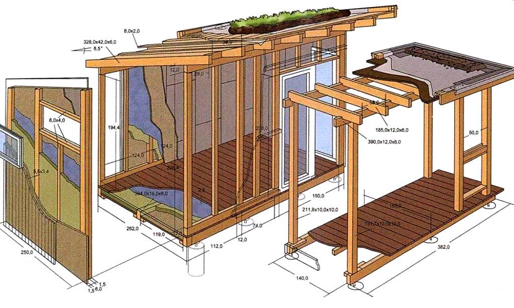 Как построить каркасный сарай – пошаговая инструкция