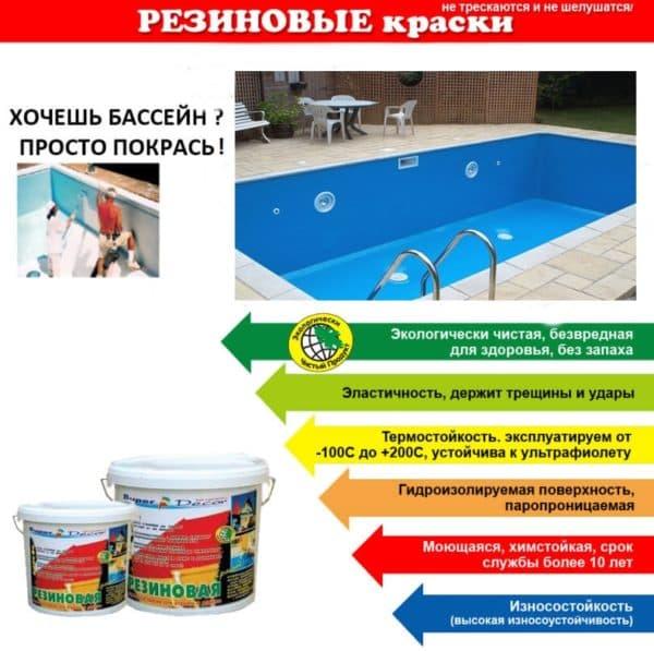 Типы и устройство бассейна. правила эксплуатации и ухода за бассейном