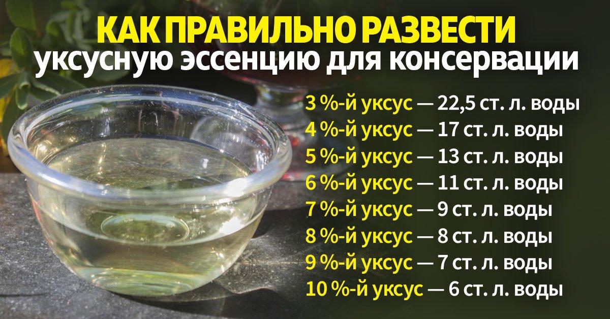 Чем заменить уксус: можно ли что-то использовать вместо яблочного и столового при консервации, в выпечке, в маринаде и салате, рецепты без уксуса