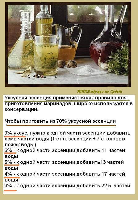 Лимонная кислота и уксус - со вкусом
