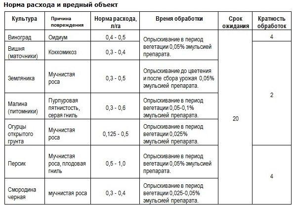 Препарат «престиж»: инструкция и отзывы - удобряшкин.ру