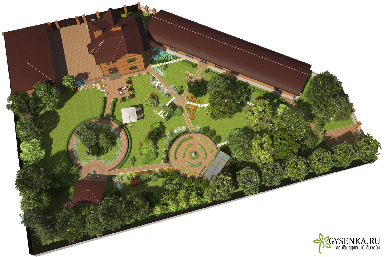 Как распланировать постройки на участке - планировка своими руками   o-builder.ru