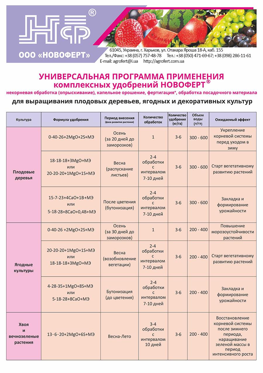Персик в средней полосе россии: посадка и уход, 13 лучших сортов для выращивания