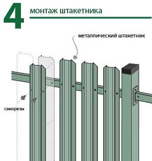 Забор из металлического штакетника (47 фото): виды, из профлиста, со столбами и из профнастила, устройство комбинированного забора