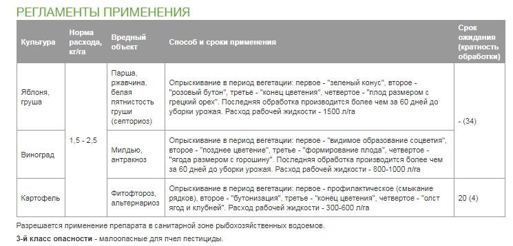 """Фунгицид """"полирам"""": инструкция по применению для растений, описание, отзывы, когда обрабатывать"""