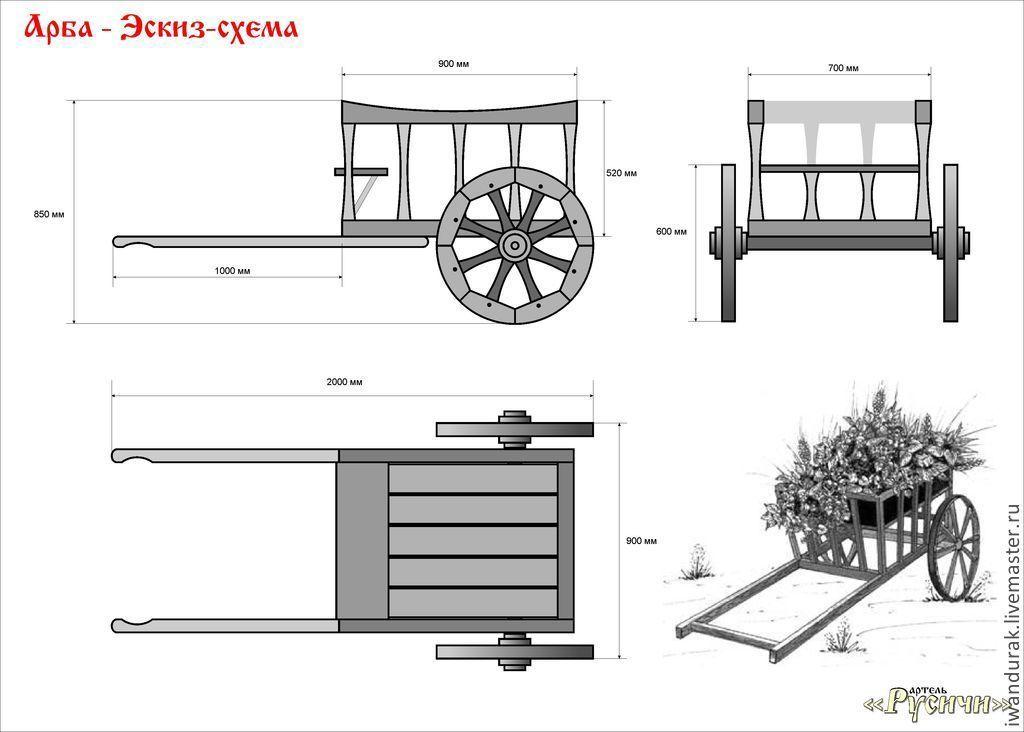 ✅ о садовой тачке своими руками: чертежи, как сделать самодельную тележку для дачи - tehnomir32.ru