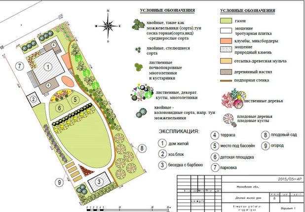 Идеальная планировка дачного участка: идеи, правила и варианты зонирования