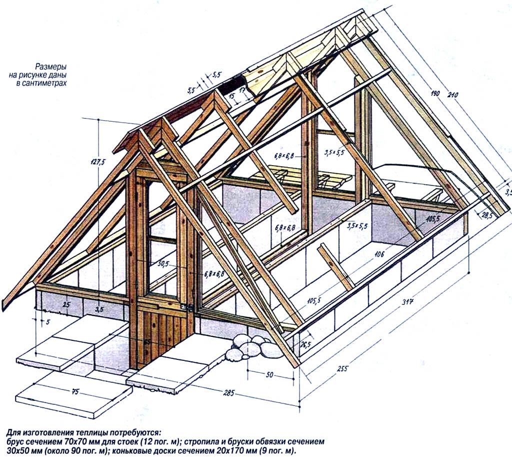 Строительство теплицы своими руками - подробная инструкция по сборке и выбору материалов