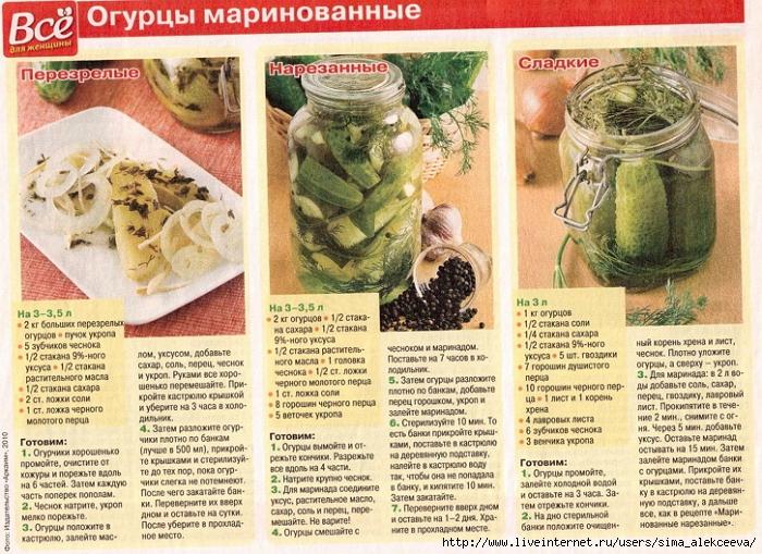 Маринованные огурцы на зиму - 6 рецептов
