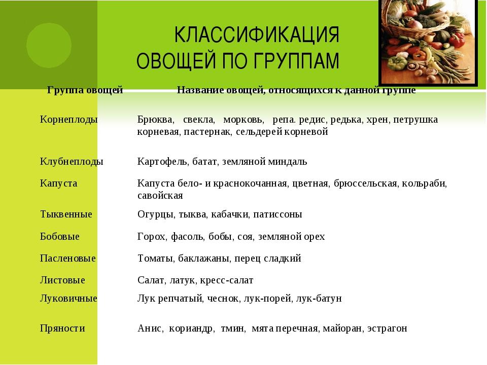 Перечный гриб: описание, отличия, приготовление | food and health