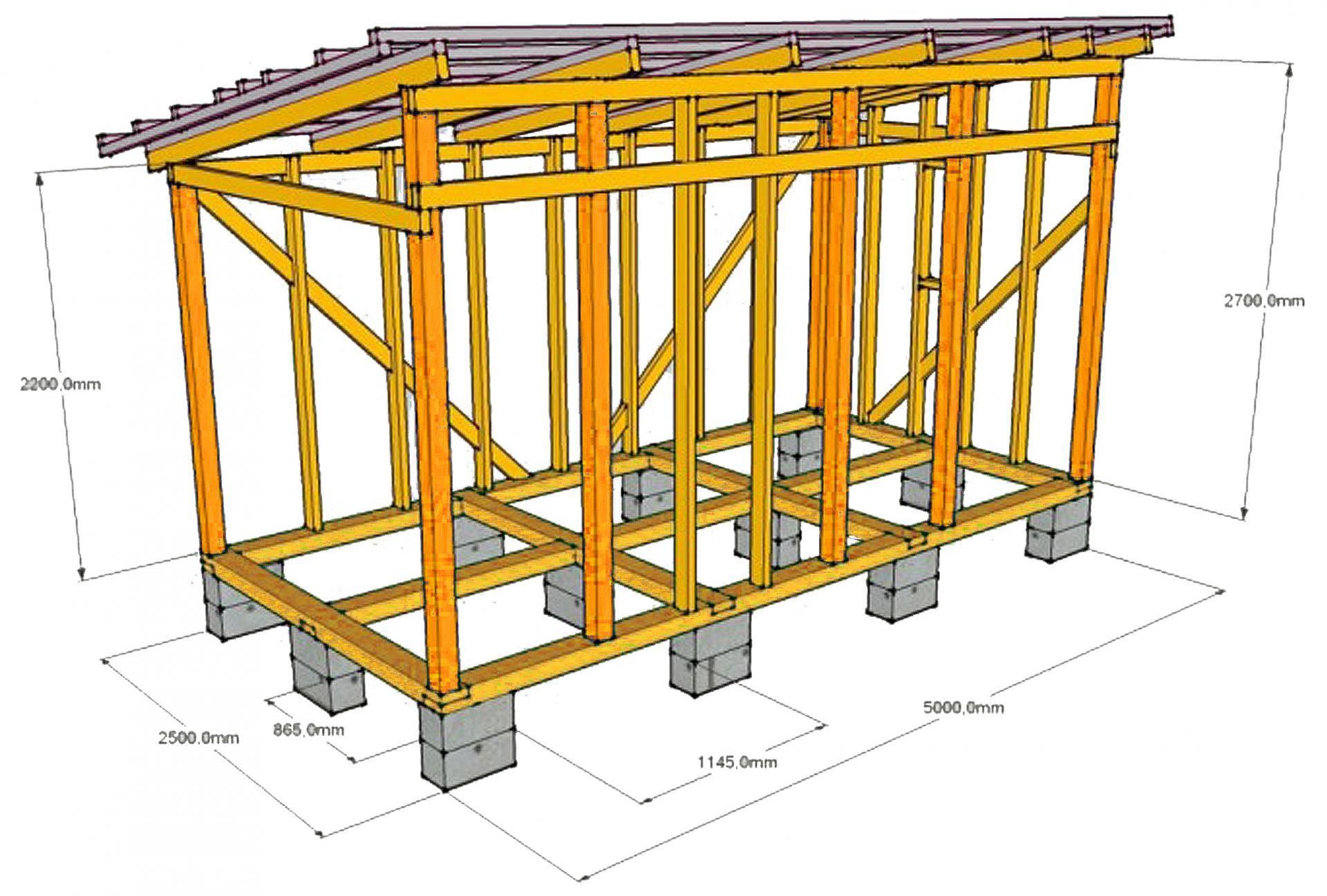 Как сделать хороший сарай на даче своими руками: варианты конструкций, пошаговая технология возведения