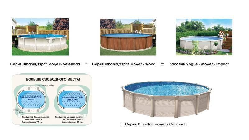 Сборный бассейн для дачи: выбор, установка, обслуживание