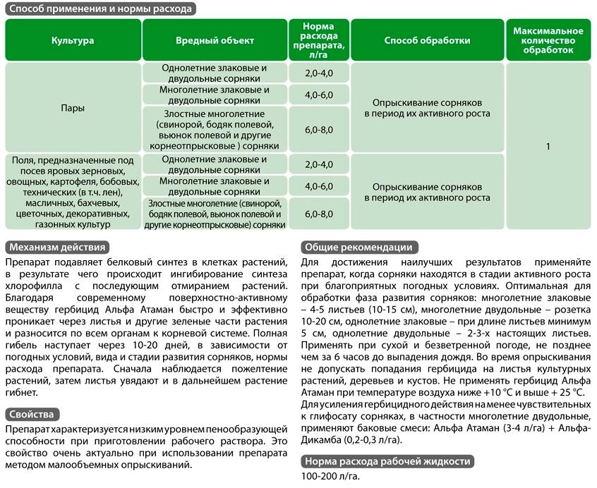 Гербицид стомп: состав и инструкция по применению, формы выпуска и аналоги