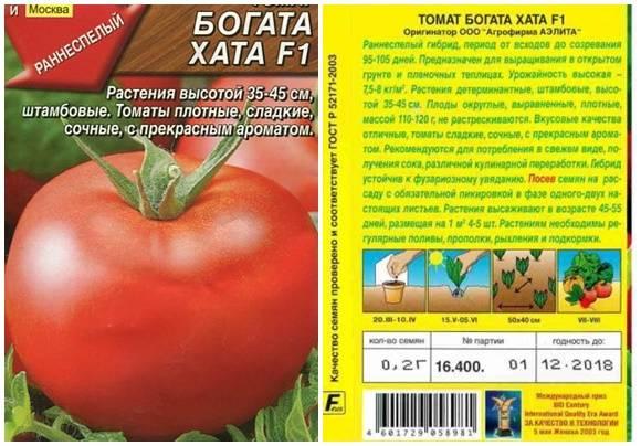 Характеристика и описание сорта томата евпатор, его урожайность