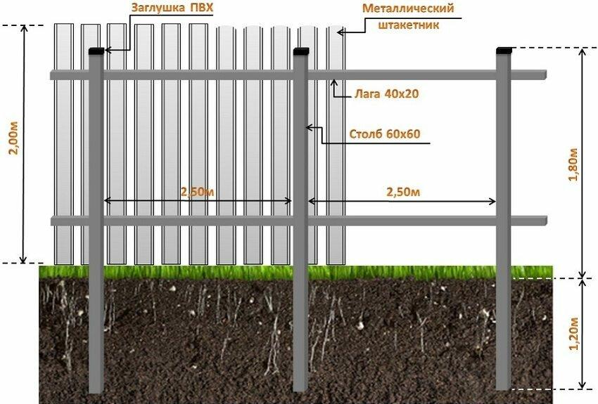 Забор из дпк своими руками: фото монтажа декинга