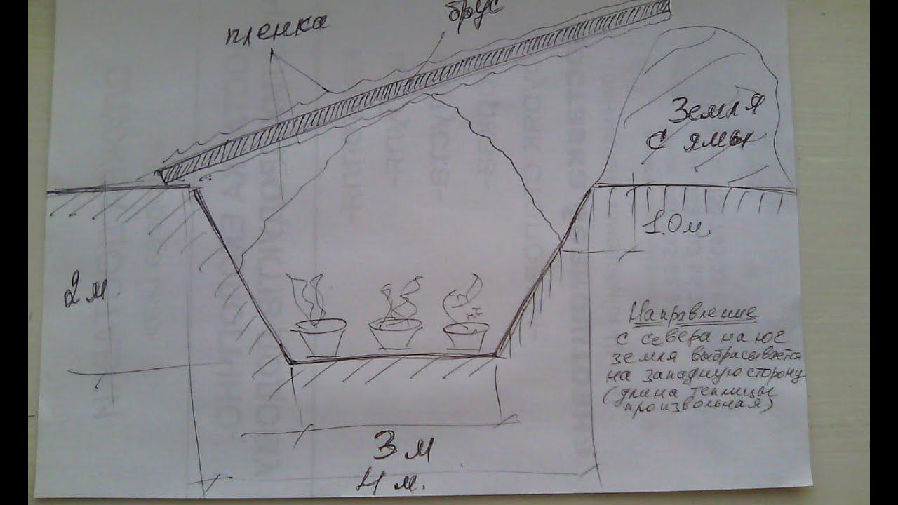 Как построить теплицу-термос своими руками?